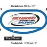 Richmond 400 NASCAR